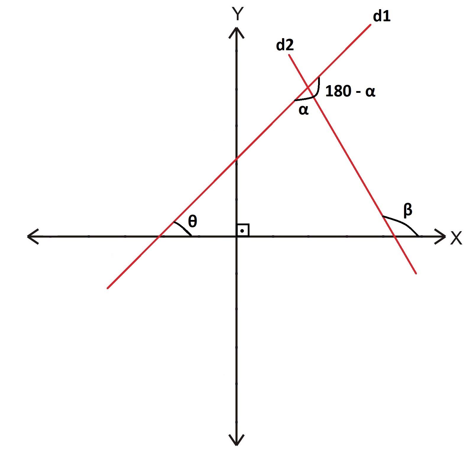 İki doğru arasındaki açılar